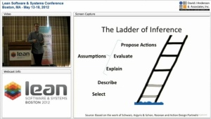 Me presenting on using the Ladder of Inference to produce Double Loop Learning conversations